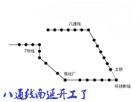 通州地铁八通线南延将开工!